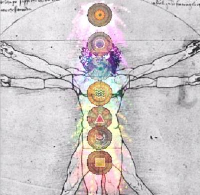 7 chakras elements