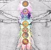7 chakras elements
